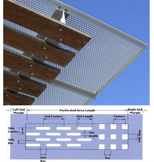 Perforated Steel Roofing Screen